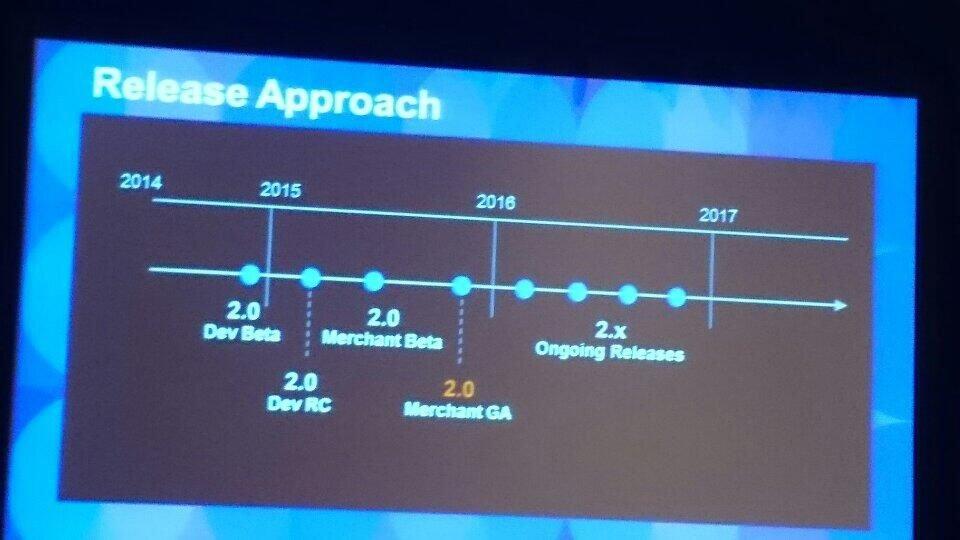 Magento 2 release schedule