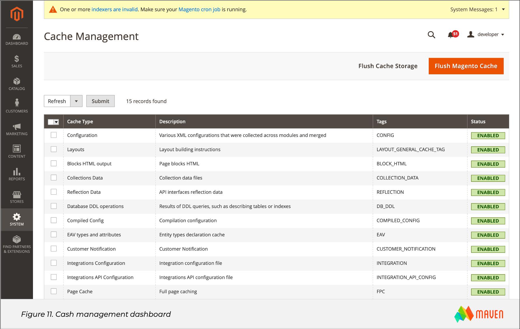 Magento SEO Figure 11 Cash management dashboard