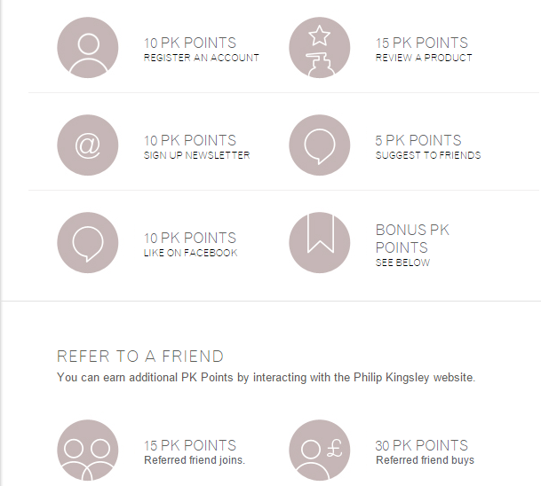 Philip Kingsley reward points program
