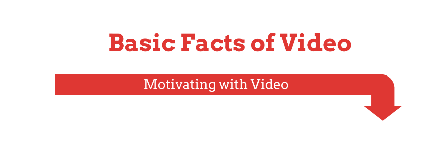 video for conversion rate