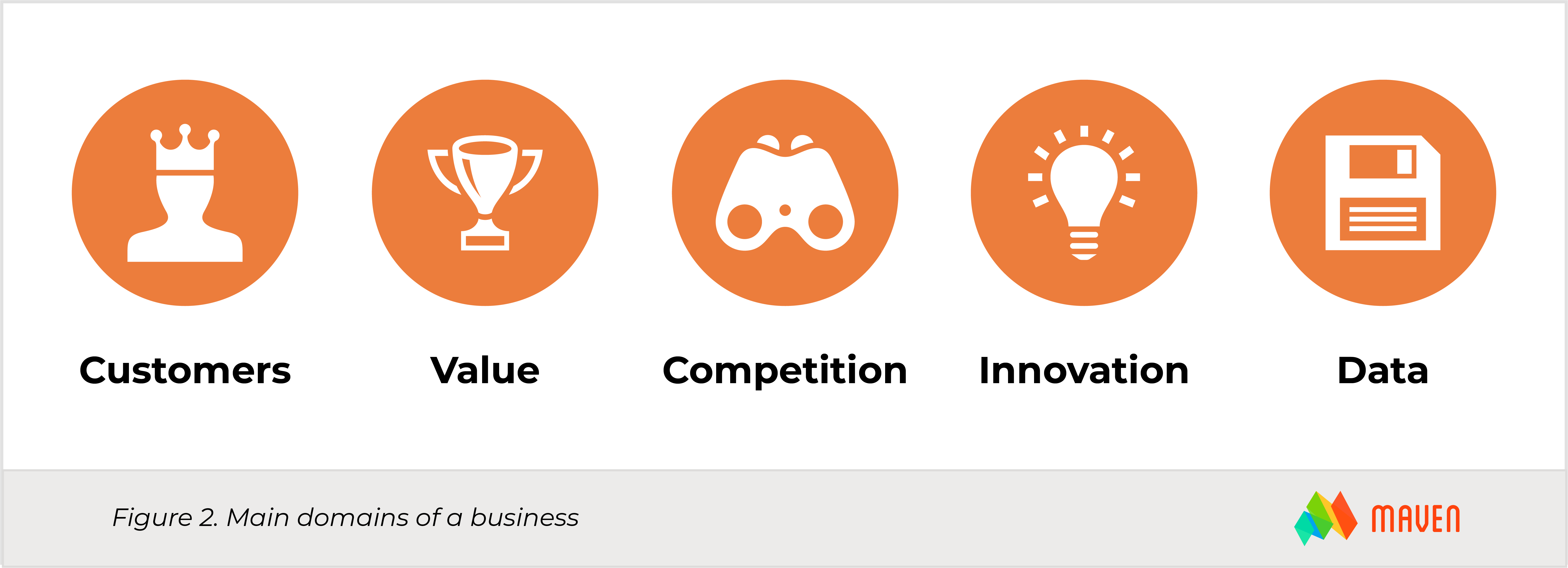 digital-transformation-Figure3-business-domains